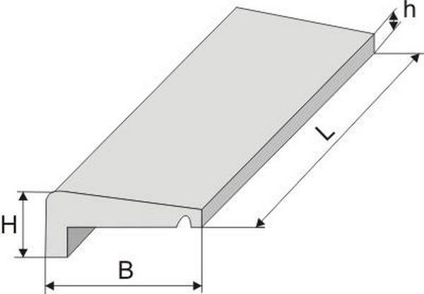 Размер балконного блока в панельном доме пп4.